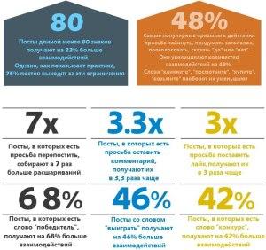 infografika_facebook